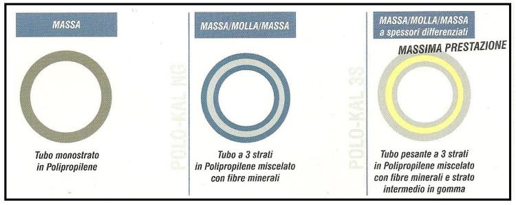 Trasmissione-del-rumore-e-materiali-1-1