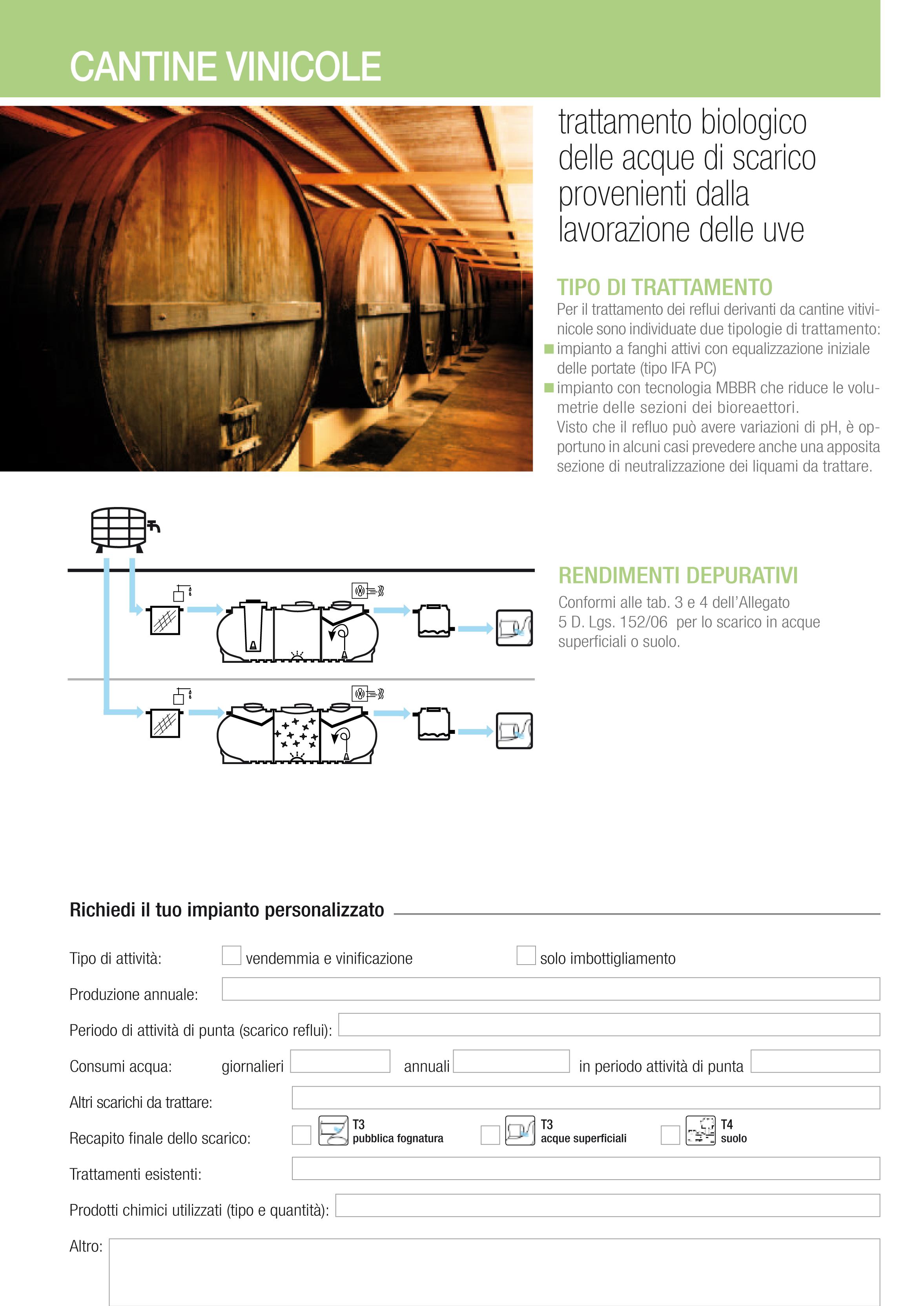 cantine vinivole